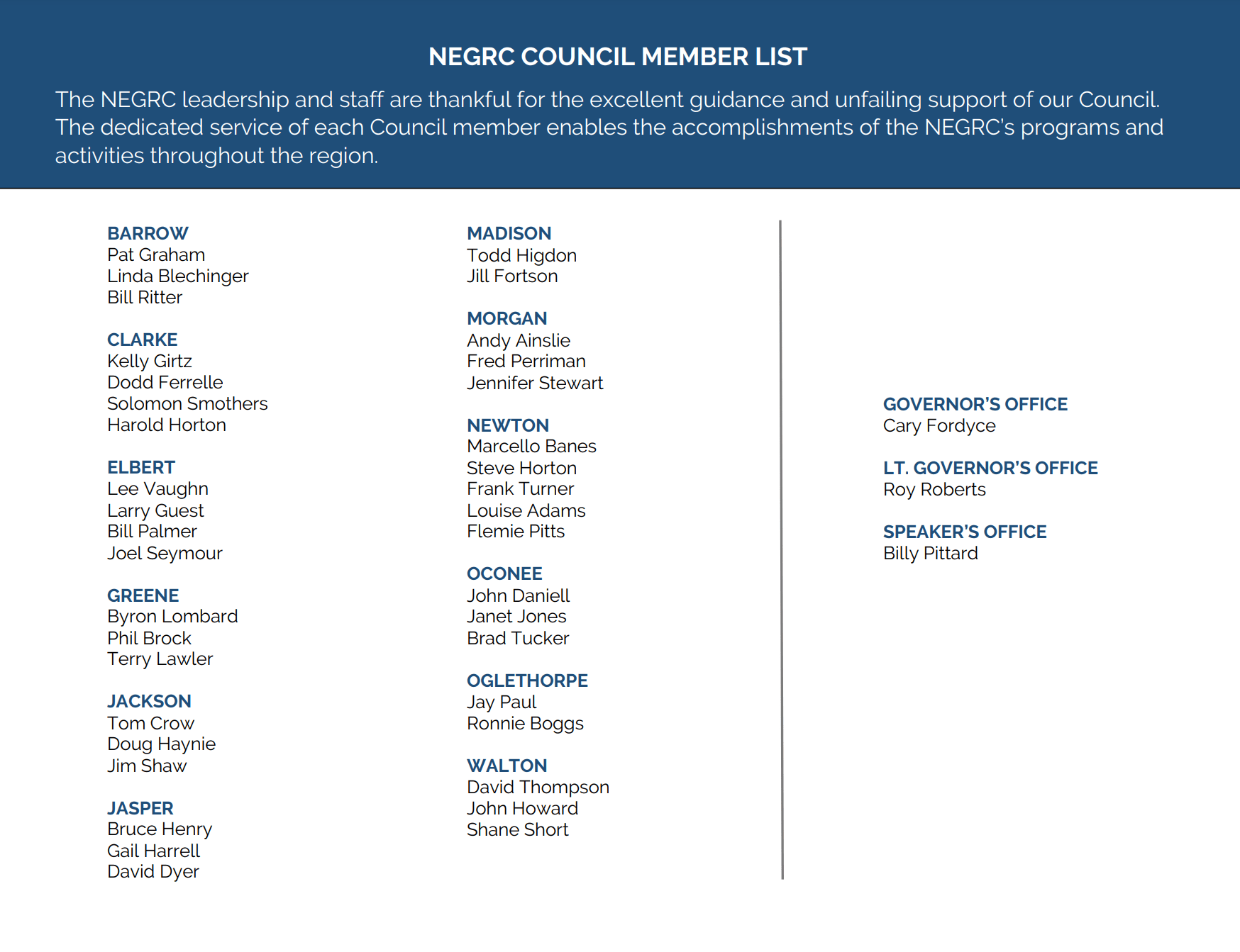 Council Members list NEGRC